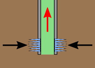 Reservoir Inflow